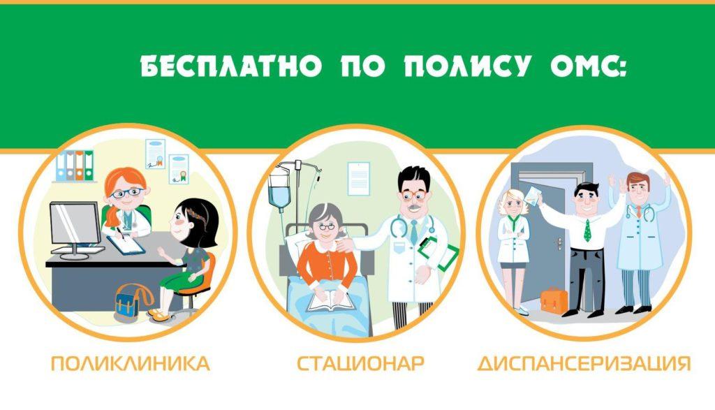 услуги по полису ОМС от компании втб медицинское страхование