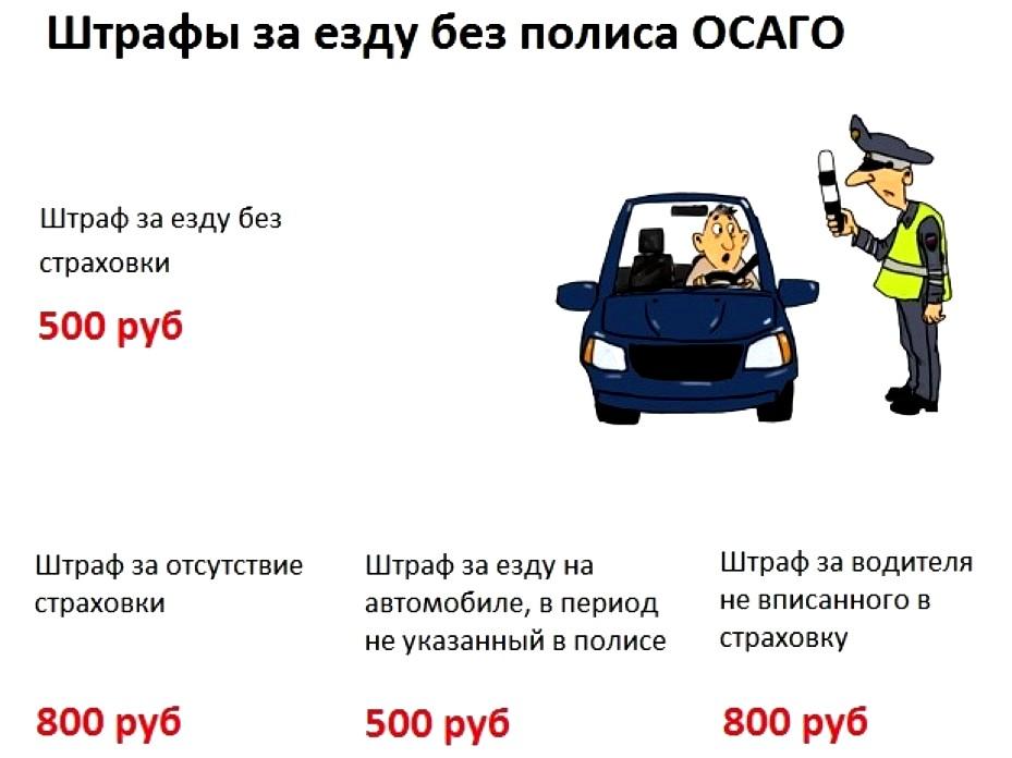 можно ли управлять автомобилем без страховки в присутствии владельца, есть ли штрафные санкции