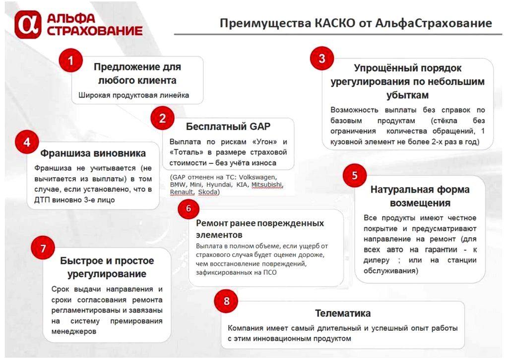 Преимущества КАСКО от компании «Альфа Страхование»