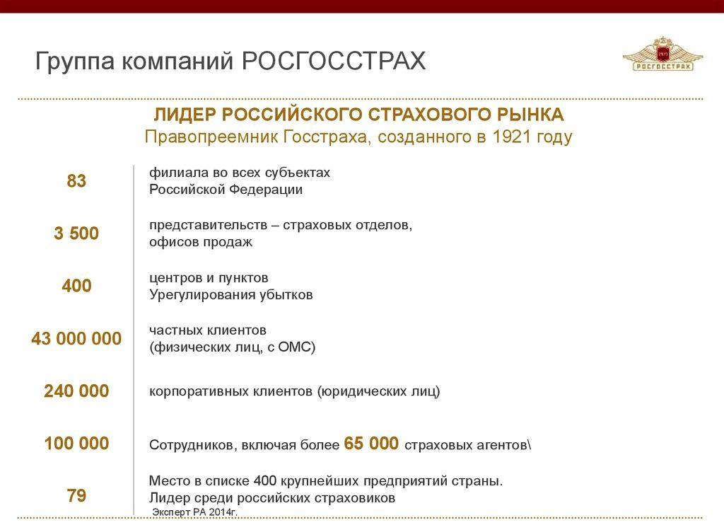Преимущества полиса ОМС в компании «Росгосстрах»