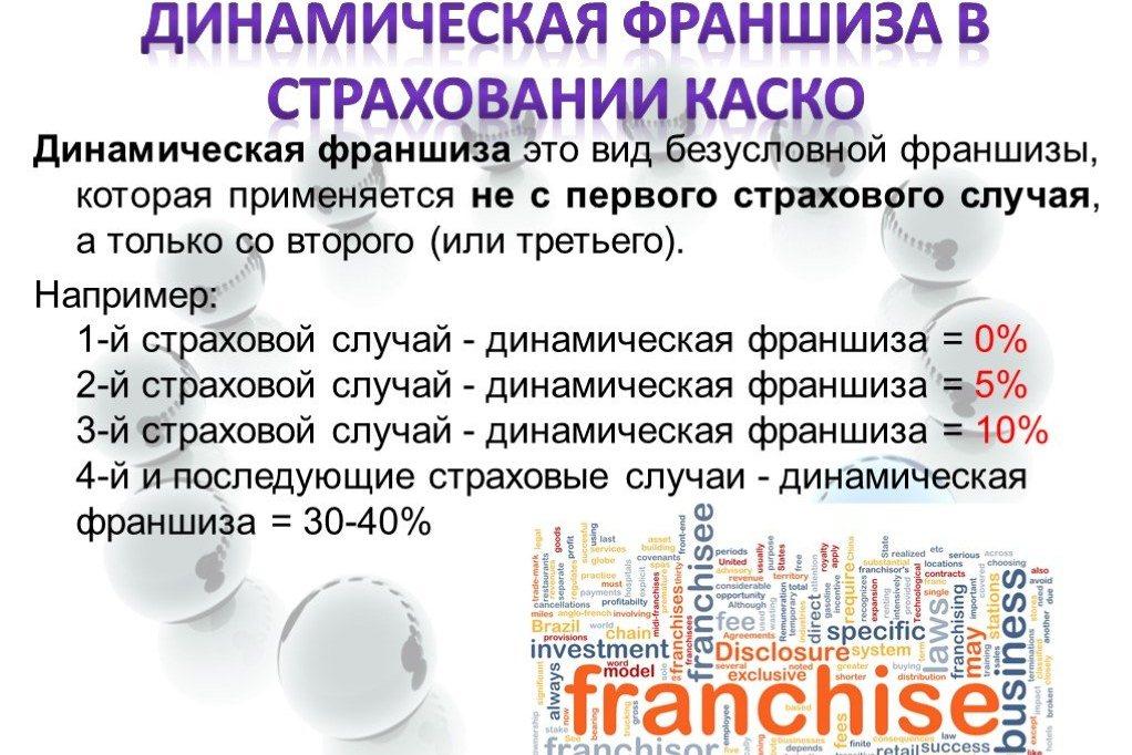 динамическая франшиза