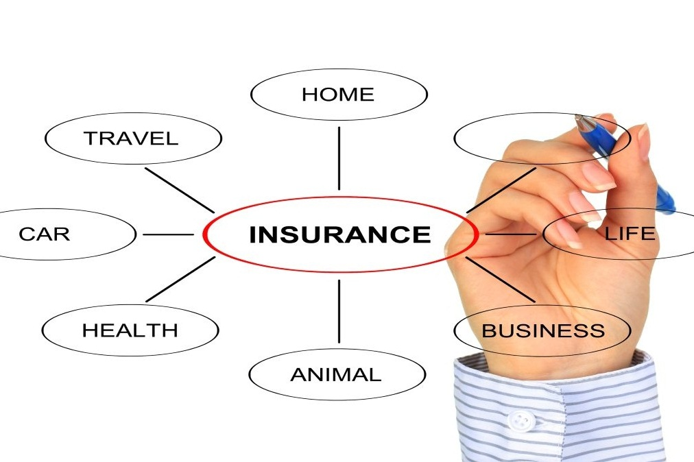 Основные виды страхования в СК СЕРВИСРЕЗЕРВ