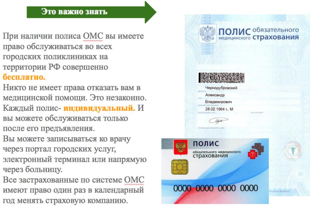 как получить омс гражданам Киргизии