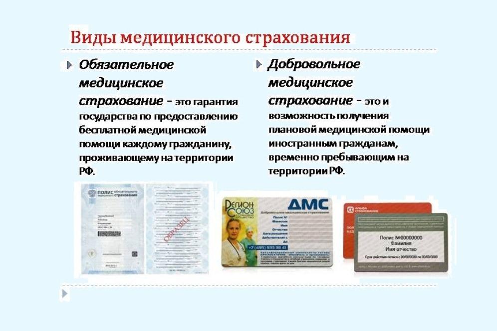 права граждан в системе медицинского страхования