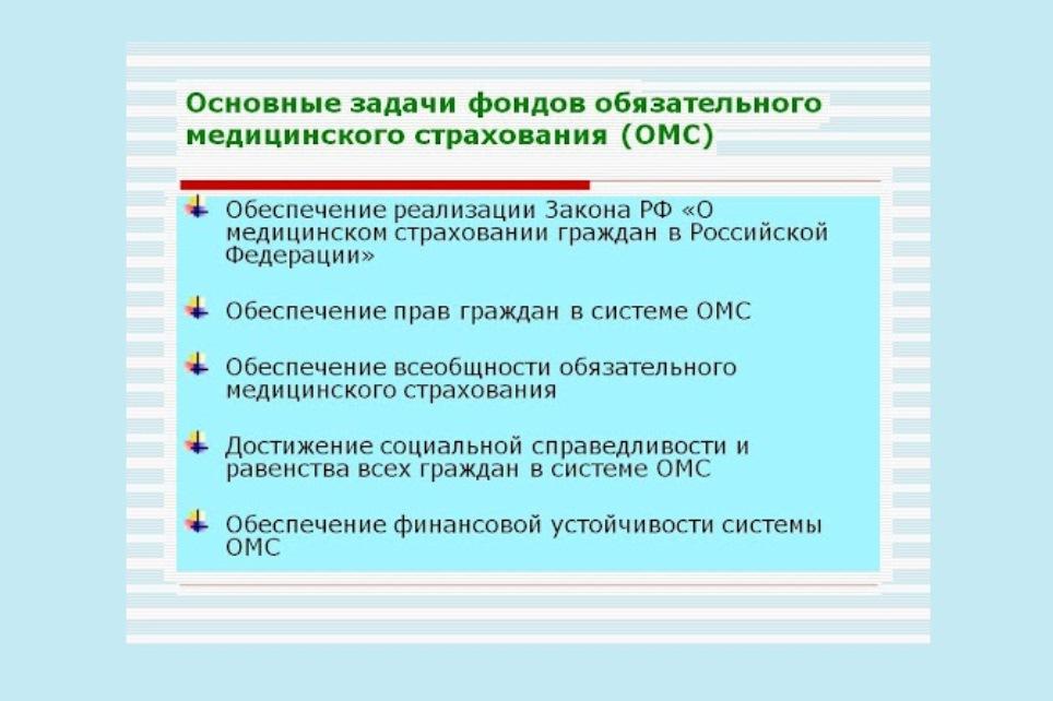 задачи территориального фонда страхования ОМС