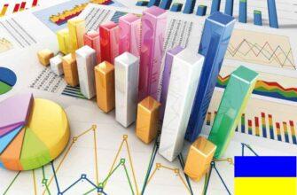 страховые компании Украины